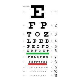 1Wall fototapeta Oční test 95x210 cm